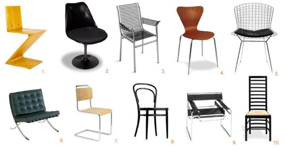 Beroemde Design Stoelen.Quizclub Galba Finaleronde 2004 Vragen